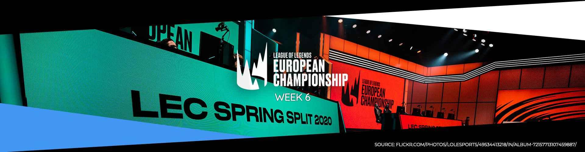 Kärkijoukkueiden 2-0 viikko - LEC kevät 2020 viikon 6 yhteenveto